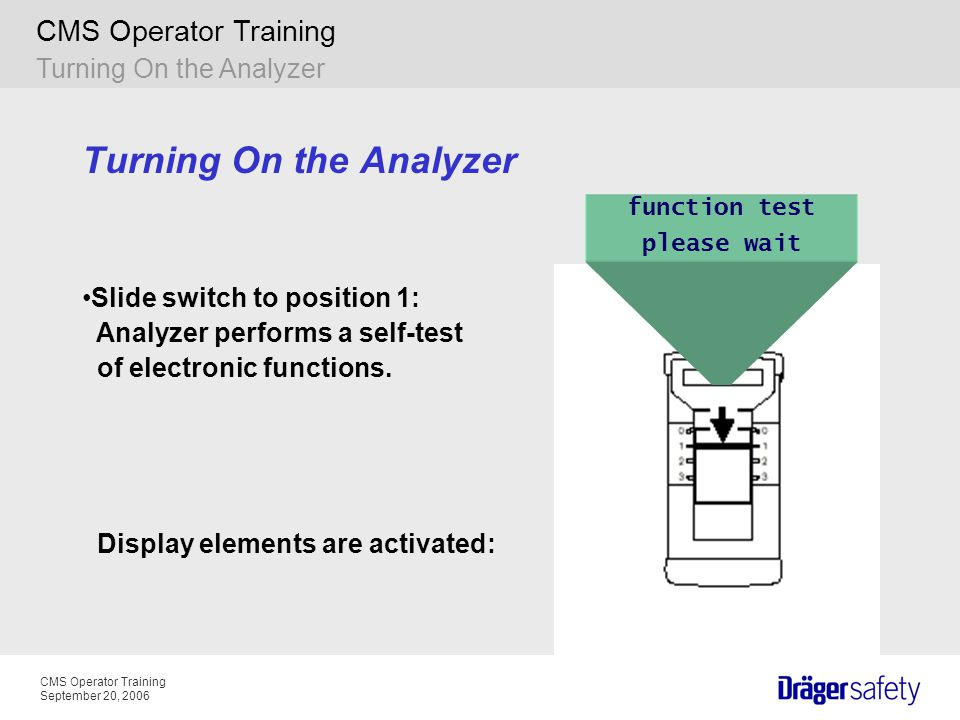 CMS Operator Training September 20, 2006 CMS Operator Training Turning On the Analyzer Slide switch to position 1: Analyzer performs a self-test of electronic functions.