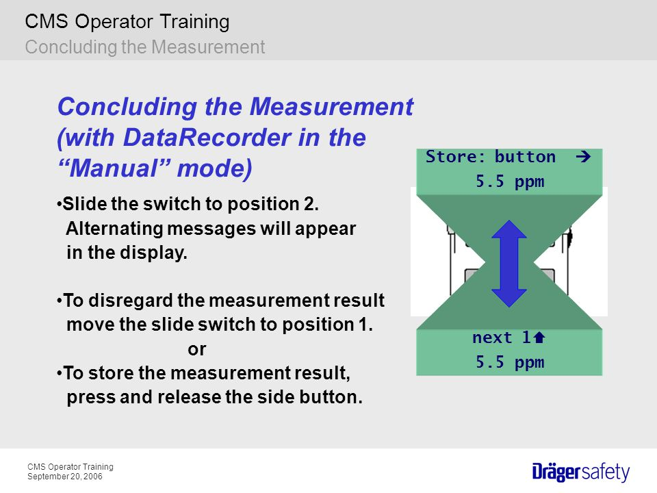 CMS Operator Training September 20, 2006 CMS Operator Training Concluding the Measurement (with DataRecorder in the Manual mode) Slide the switch to p