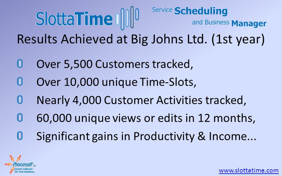 www.slottatime.com Over 5,500 Customers tracked, Over 10,000 unique Time-Slots, Nearly 4,000 Customer Activities tracked, 60,000 unique views or edits