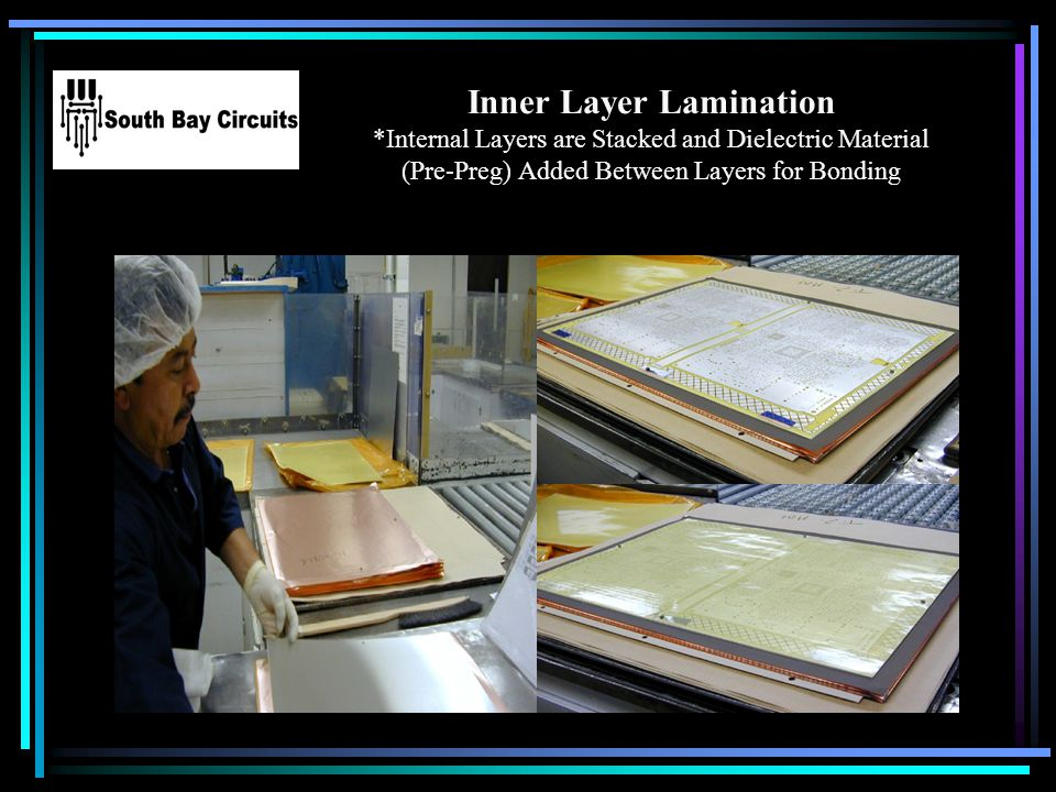 Inner Layer Lamination *Internal Layers are Stacked and Dielectric Material (Pre-Preg) Added Between Layers for Bonding Your Logo Here