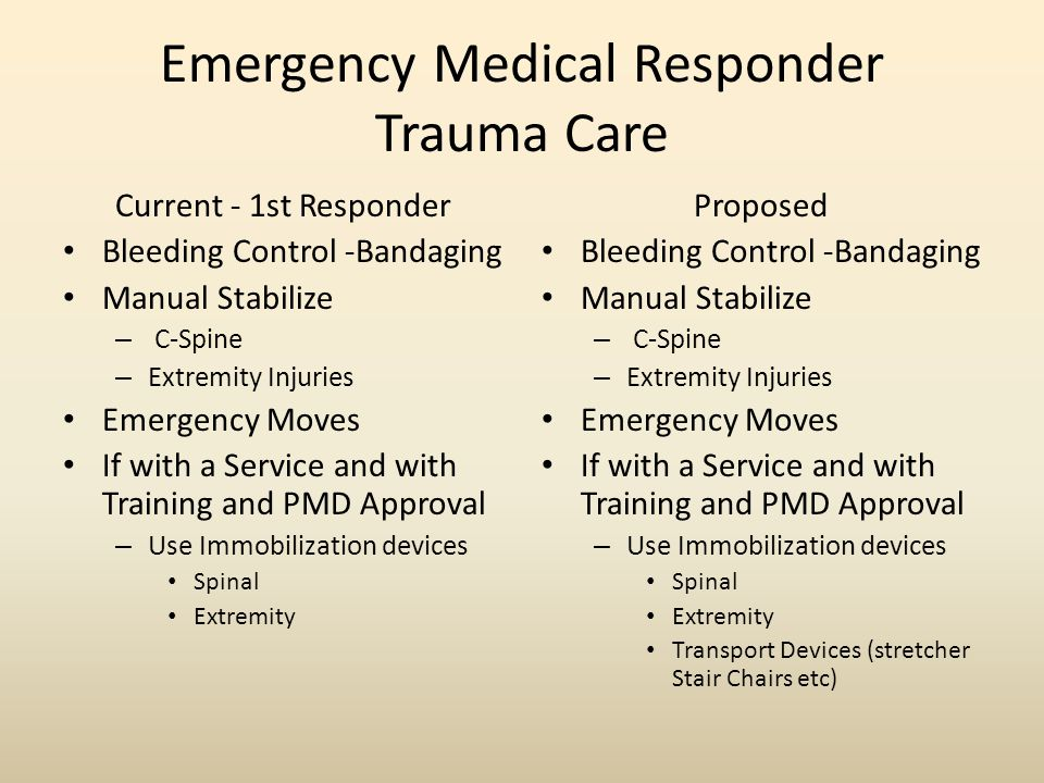 Emergency Medical Responder Trauma Care Current - 1st Responder Bleeding Control -Bandaging Manual Stabilize – C-Spine – Extremity Injuries Emergency Moves If with a Service and with Training and PMD Approval – Use Immobilization devices Spinal Extremity Proposed Bleeding Control -Bandaging Manual Stabilize – C-Spine – Extremity Injuries Emergency Moves If with a Service and with Training and PMD Approval – Use Immobilization devices Spinal Extremity Transport Devices (stretcher Stair Chairs etc)
