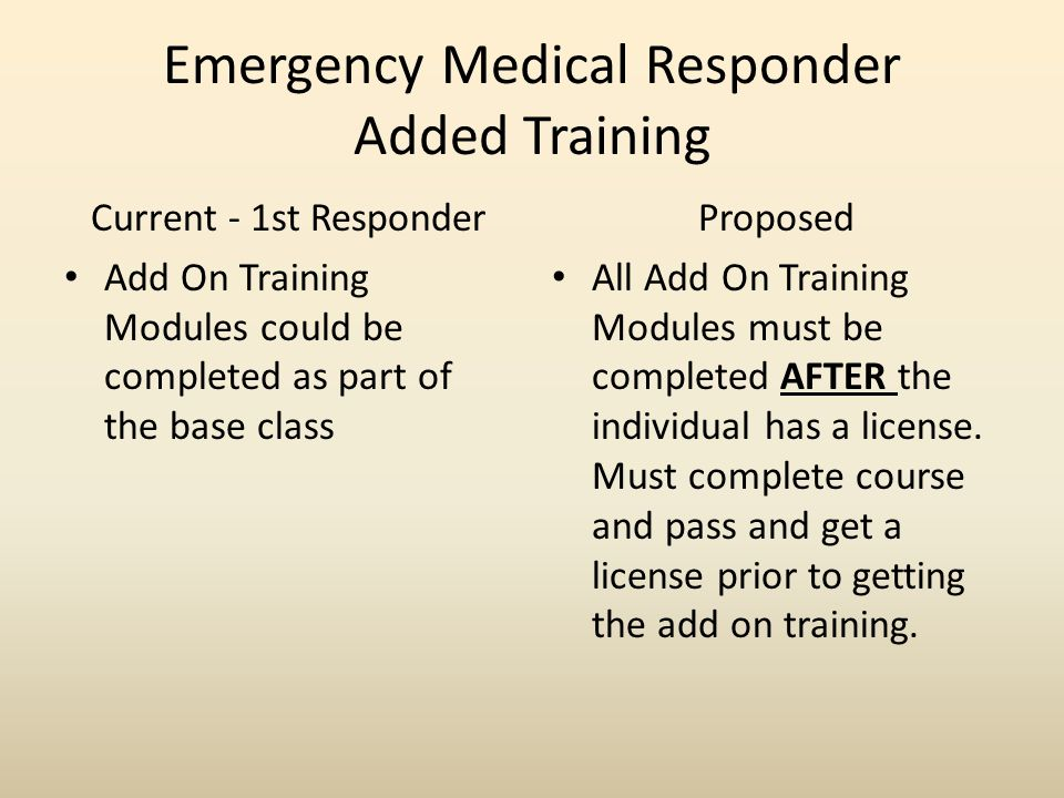 Emergency Medical Responder Added Training Current - 1st Responder Add On Training Modules could be completed as part of the base class Proposed All Add On Training Modules must be completed AFTER the individual has a license.