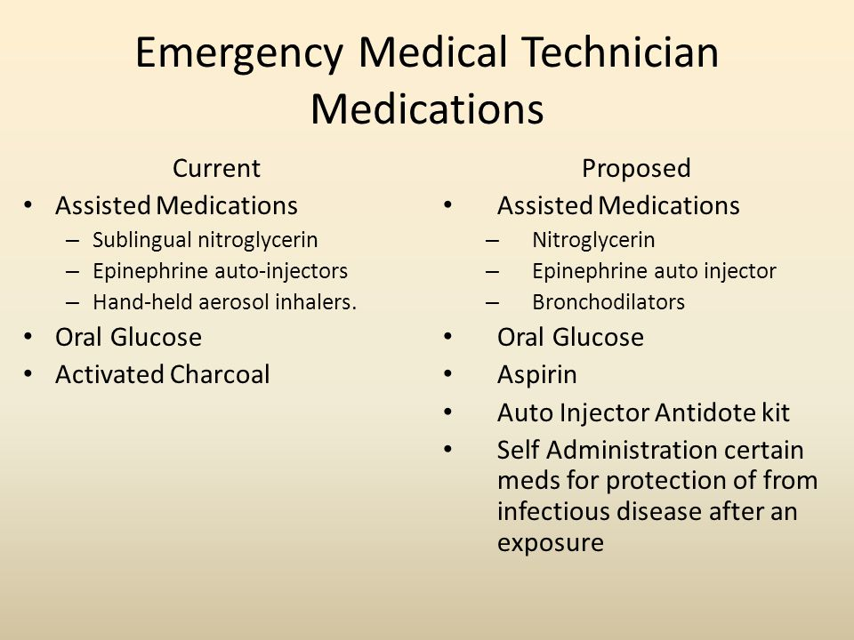 Emergency Medical Technician Medications Current Assisted Medications – Sublingual nitroglycerin – Epinephrine auto-injectors – Hand-held aerosol inhalers.