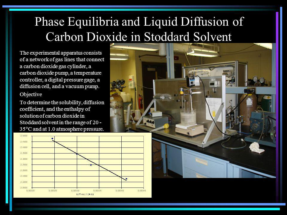 Phase Equilibria and Liquid Diffusion of Carbon Dioxide in Stoddard Solvent The experimental apparatus consists of a network of gas lines that connect a carbon dioxide gas cylinder, a carbon dioxide pump, a temperature controller, a digital pressure gage, a diffusion cell, and a vacuum pump.