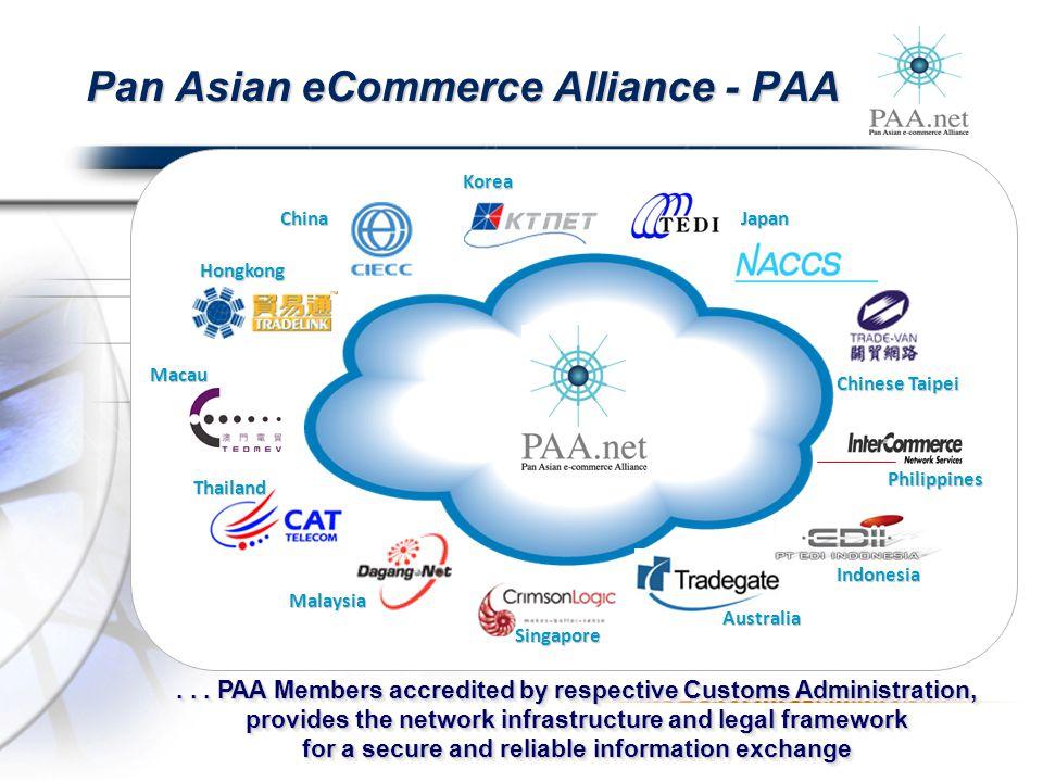 China Hongkong Macau Thailand Malaysia Singapore Australia Philippines Chinese Taipei Japan Korea... PAA Members accredited by respective Customs Admi