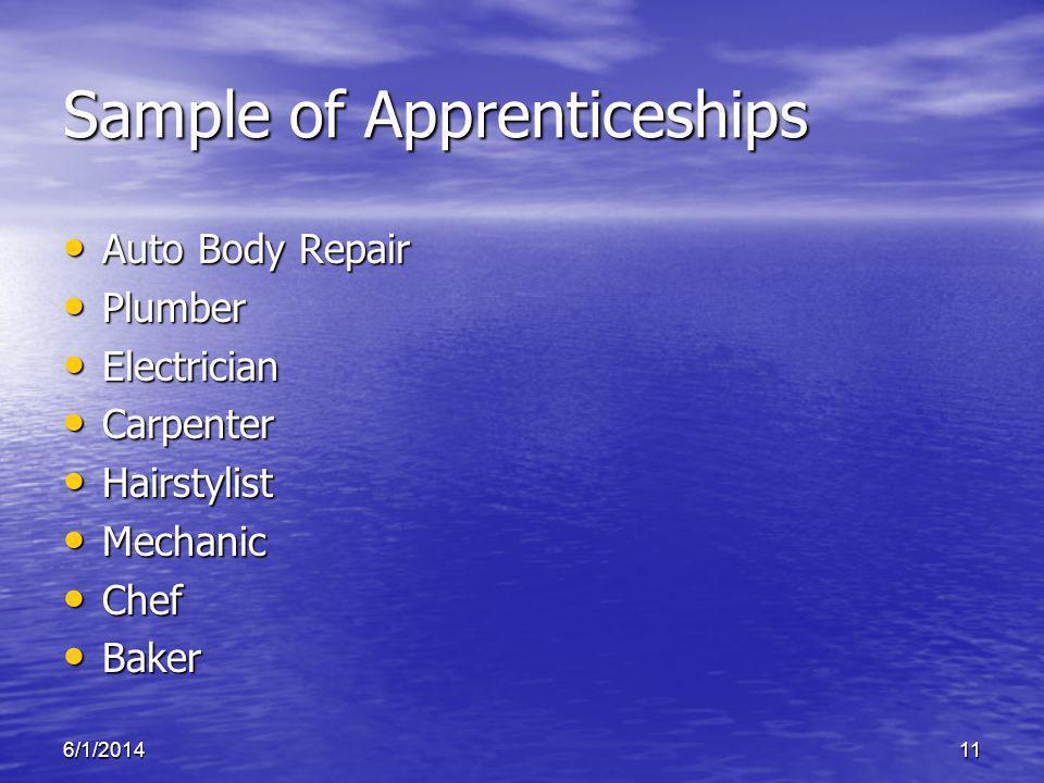 6/1/201411 Sample of Apprenticeships Auto Body Repair Auto Body Repair Plumber Plumber Electrician Electrician Carpenter Carpenter Hairstylist Hairstylist Mechanic Mechanic Chef Chef Baker Baker
