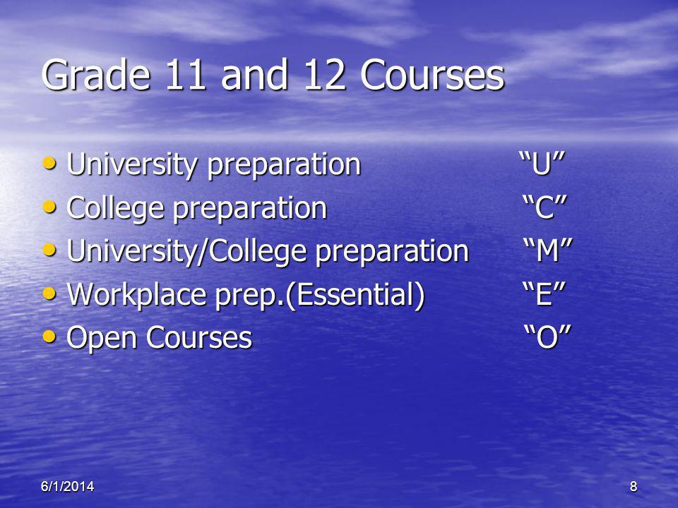 6/1/20149 Destination Pathways Work Work Apprenticeship Apprenticeship College College University University