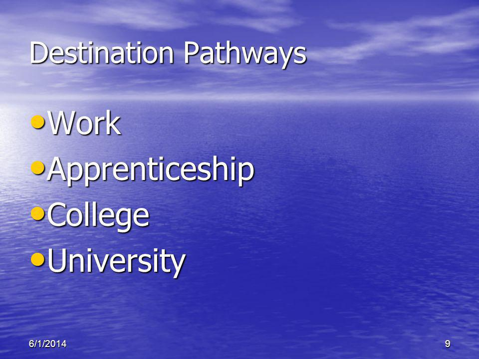 6/1/201410 Destination Apprenticeship Apprenticeship is a workplace-based training program for people who want to work in a skilled trade.