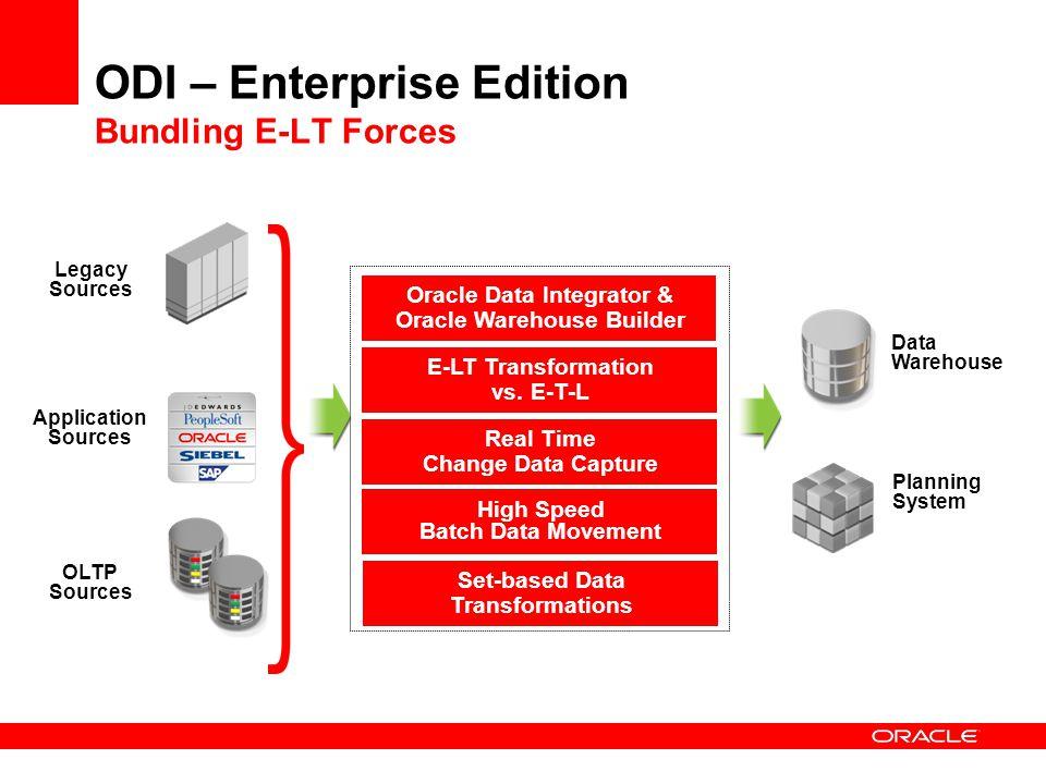 ODI – Enterprise Edition Bundling E-LT Forces E-LT Transformation vs. E-T-L Real Time Change Data Capture Oracle Data Integrator & Oracle Warehouse Bu
