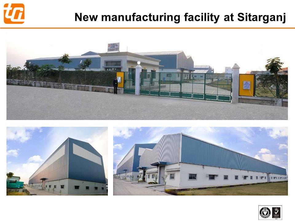 20 New manufacturing facility at Sitarganj