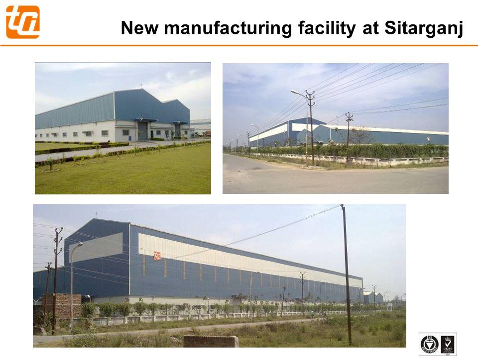 21 New manufacturing facility at Sitarganj