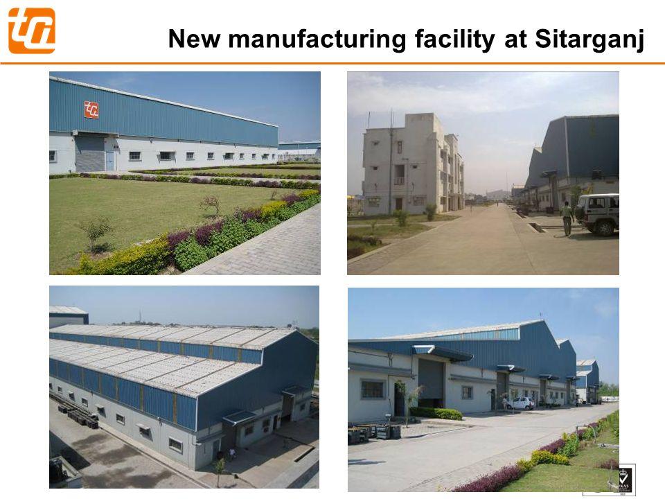 22 New manufacturing facility at Sitarganj
