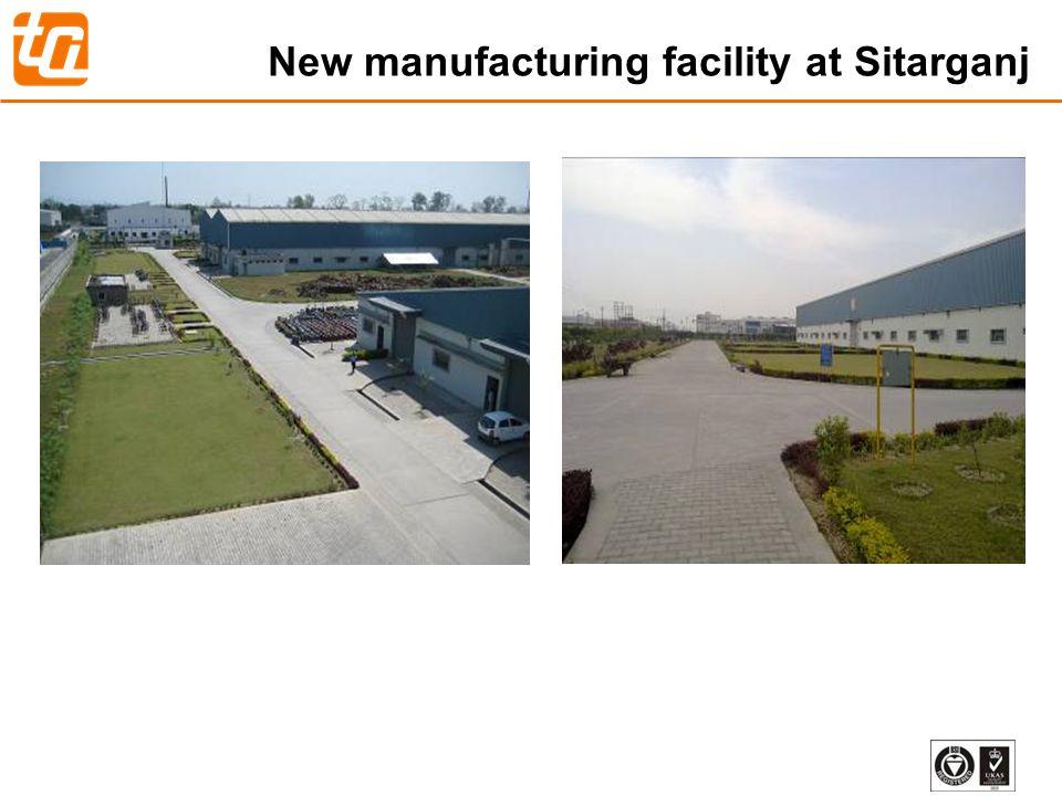 23 New manufacturing facility at Sitarganj