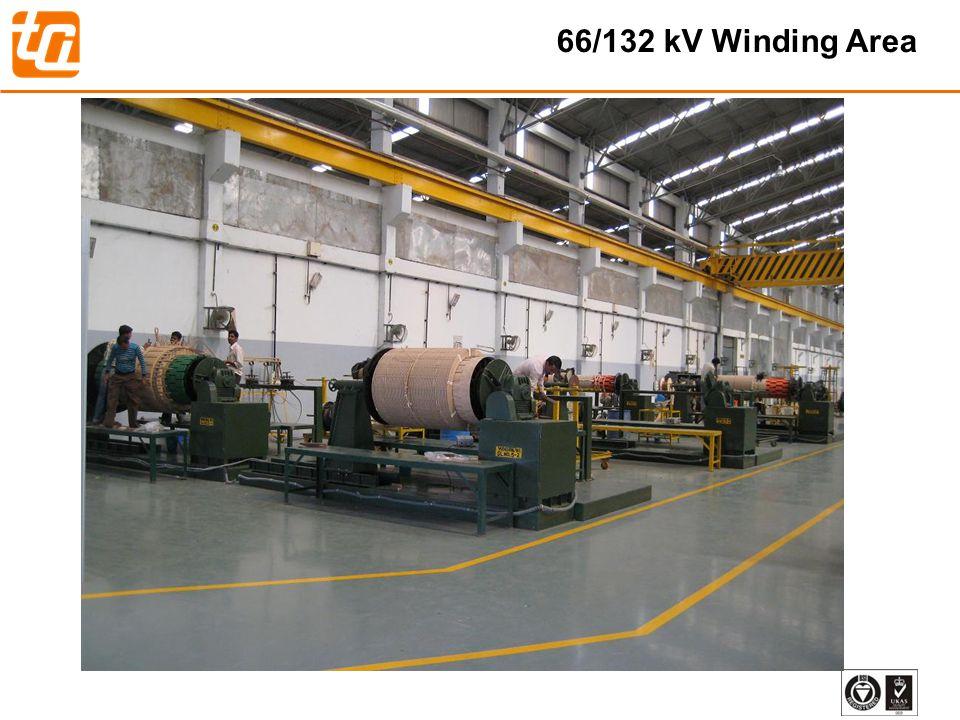 25 66/132 kV Winding Area