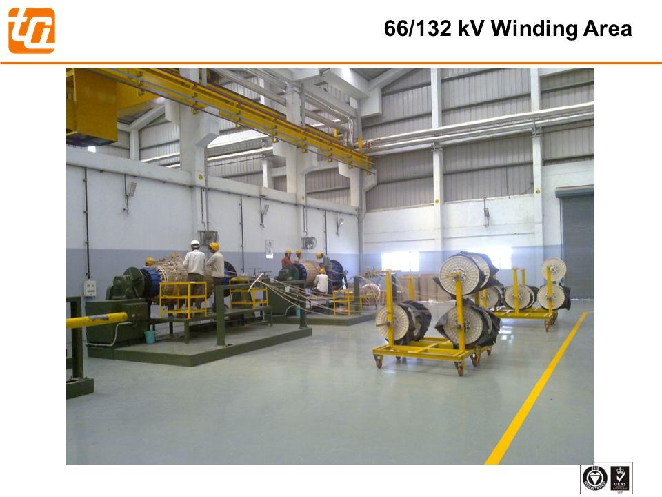 26 66/132 kV Winding Area
