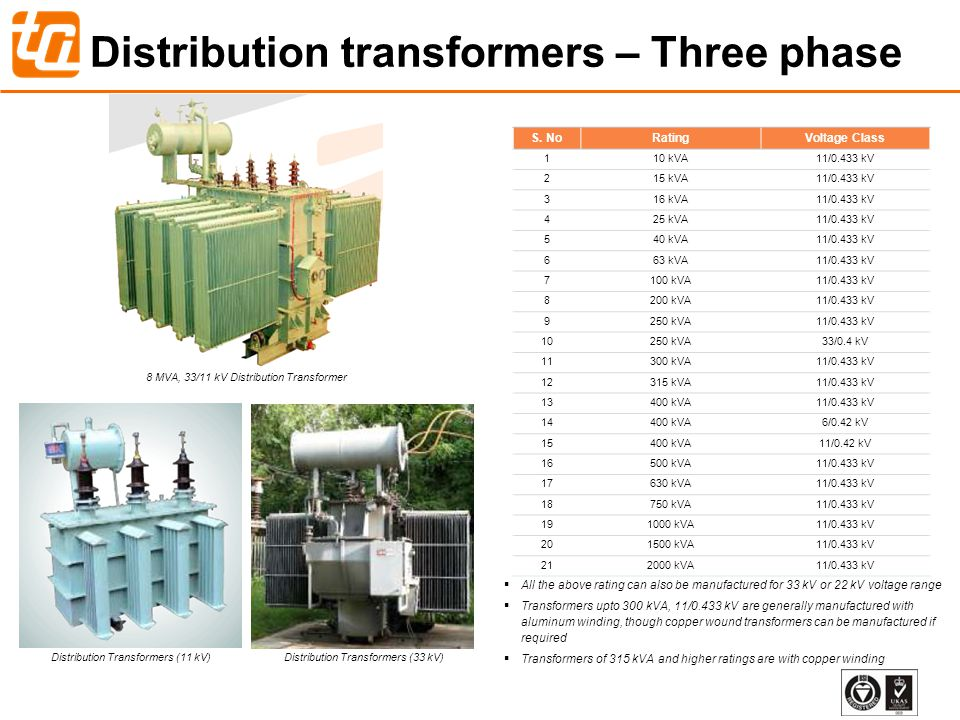 8 Distribution transformers – Three phase All the above rating can also be manufactured for 33 kV or 22 kV voltage range Transformers upto 300 kVA, 11/0.433 kV are generally manufactured with aluminum winding, though copper wound transformers can be manufactured if required Transformers of 315 kVA and higher ratings are with copper winding S.
