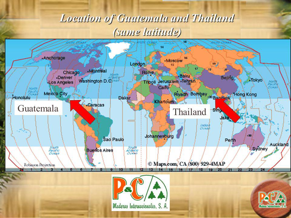 Location of Guatemala and Thailand (same latitude) Guatemala Thailand