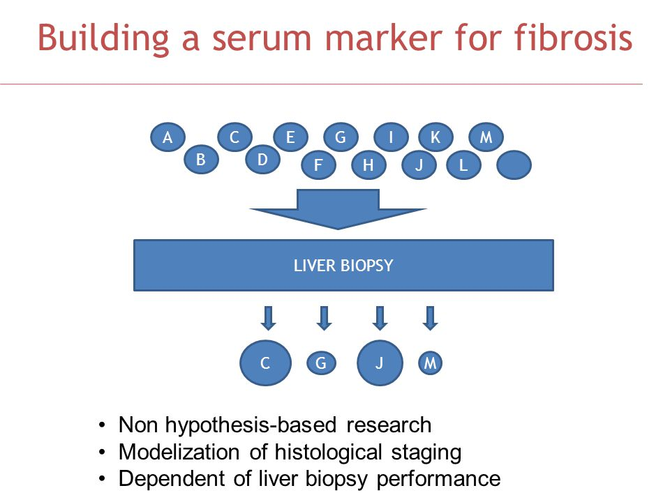 Building a serum marker for fibrosis LIVER BIOPSY A B C D E F G H I J K L M C G J M Non hypothesis-based research Modelization of histological staging