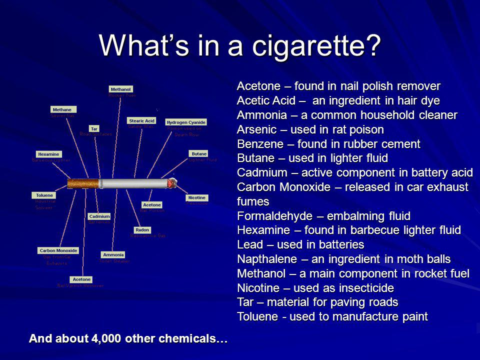 Whats in a cigarette? Acetone – found in nail polish remover Acetic Acid – an ingredient in hair dye Ammonia – a common household cleaner Arsenic – us
