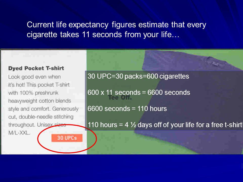 30 UPC=30 packs=600 cigarettes 600 x 11 seconds = 6600 seconds 6600 seconds = 110 hours 110 hours = 4 ½ days off of your life for a free t-shirt! Curr