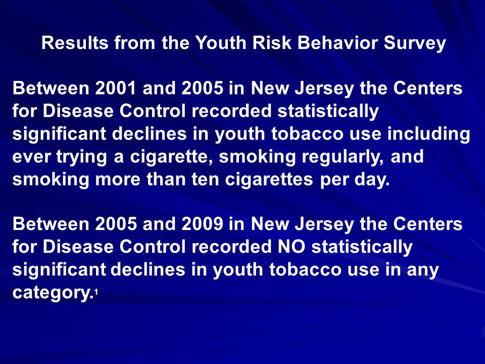 Between 2001 and 2005 in New Jersey the Centers for Disease Control recorded statistically significant declines in youth tobacco use including ever tr