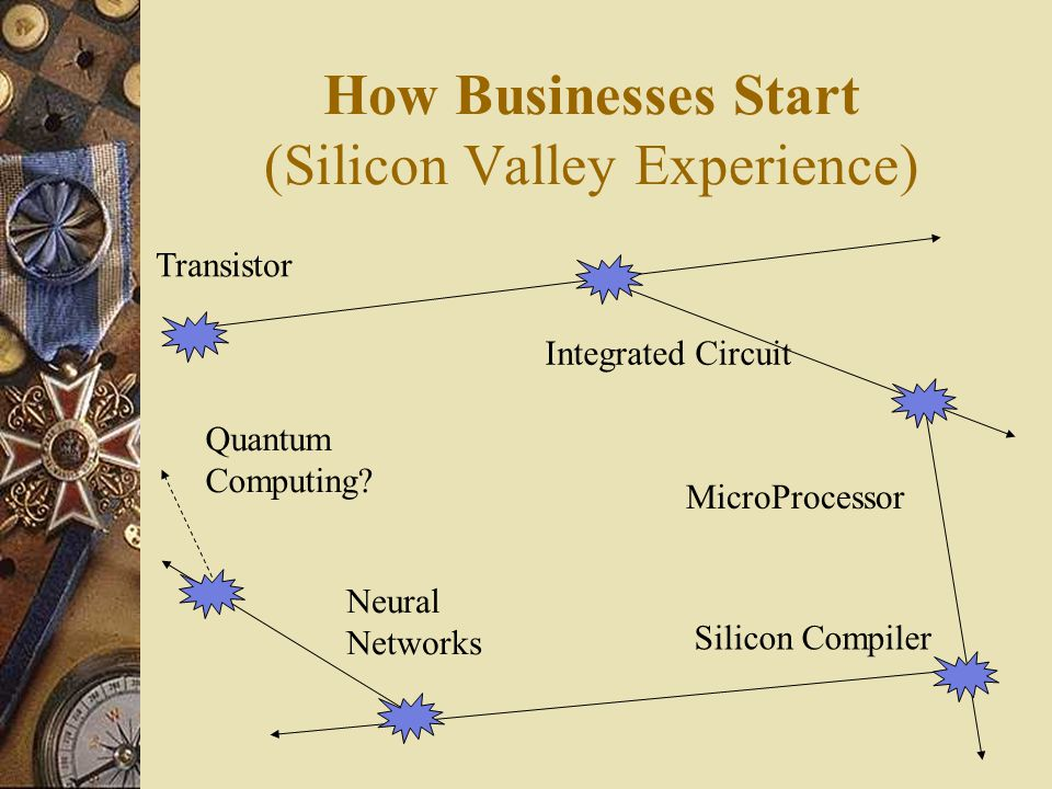 How Businesses Start (Silicon Valley Experience) Transistor Integrated Circuit MicroProcessor Silicon Compiler Neural Networks Quantum Computing?