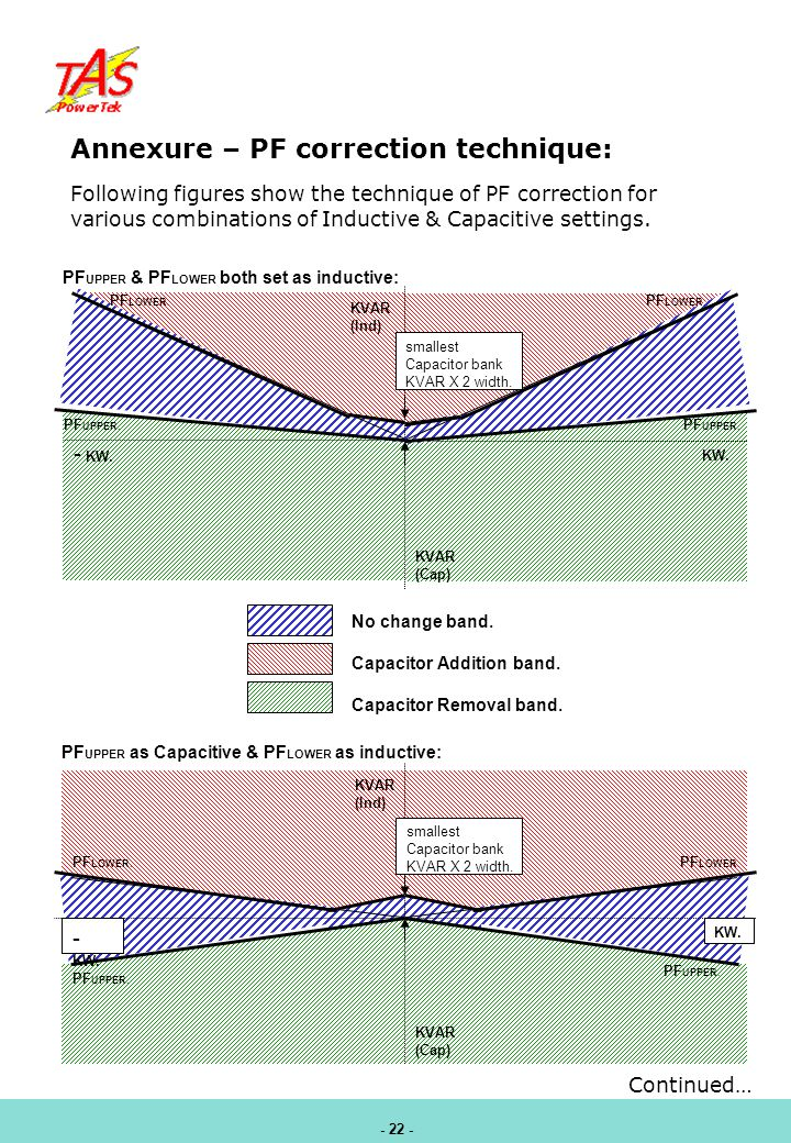 Annexure – PF correction technique: Following figures show the technique of PF correction for various combinations of Inductive & Capacitive settings.