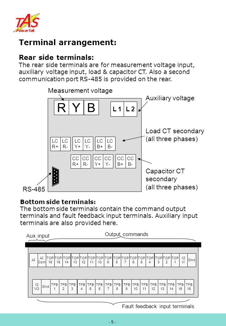 Terminal arrangement: Rear side terminals: The rear side terminals are for measurement voltage input, auxiliary voltage input, load & capacitor CT.