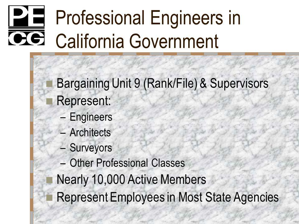 Professional Engineers in California Government Bargaining Unit 9 (Rank/File) & Supervisors Represent: –Engineers –Architects –Surveyors –Other Professional Classes Nearly 10,000 Active Members Represent Employees in Most State Agencies