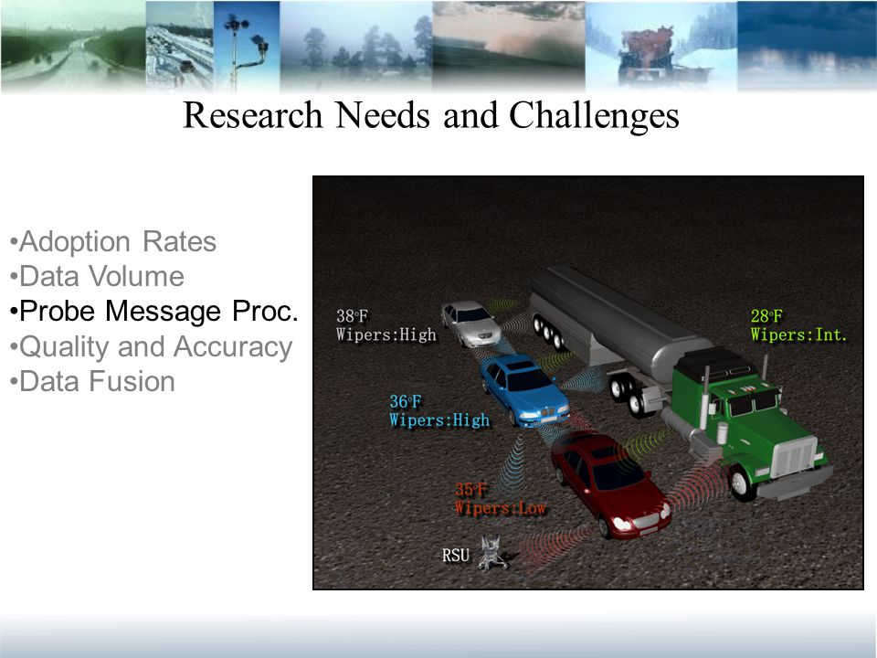 Research Needs and Challenges Adoption Rates Data Volume Probe Message Proc.