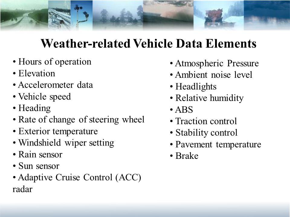 DaimlerChrysler Vehicle Data Elements and Detroit (DTX) WSR-88D Data Diagnosing Boundary Conditions and Precipitation 2006-05-25 22:12:13Z 2006-05-25 22:57:43Z