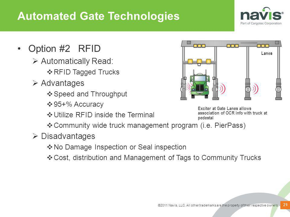 ©2011 Navis, LLC. All other trademarks are the property of their respective owners. Automated Gate Technologies Option #2 RFID Automatically Read: RFI