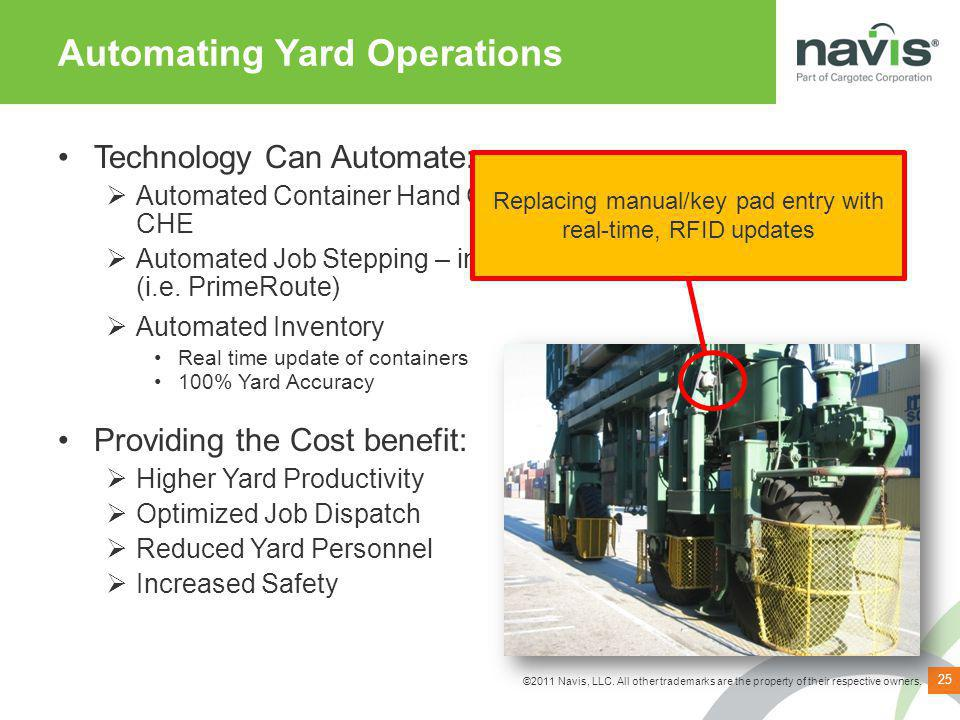 ©2011 Navis, LLC. All other trademarks are the property of their respective owners. Automating Yard Operations Technology Can Automate: Automated Cont