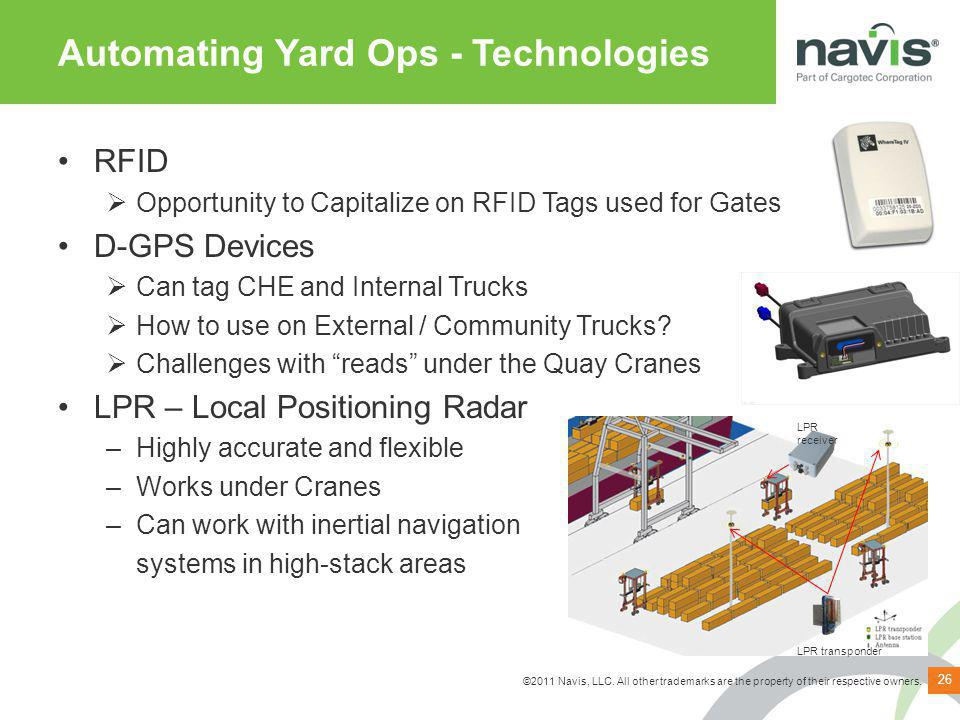 ©2011 Navis, LLC. All other trademarks are the property of their respective owners. Automating Yard Ops - Technologies RFID Opportunity to Capitalize