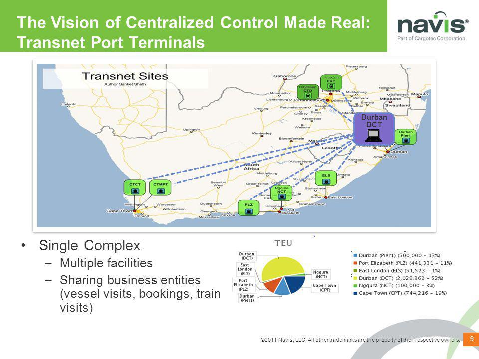 ©2011 Navis, LLC. All other trademarks are the property of their respective owners. The Vision of Centralized Control Made Real: Transnet Port Termina