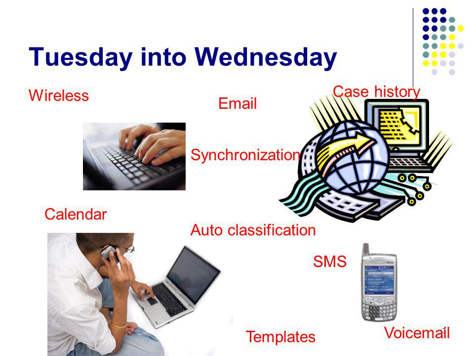 3 Tuesday into Wednesday Calendar Email Templates Wireless Voicemail SMS Synchronization Case history Auto classification