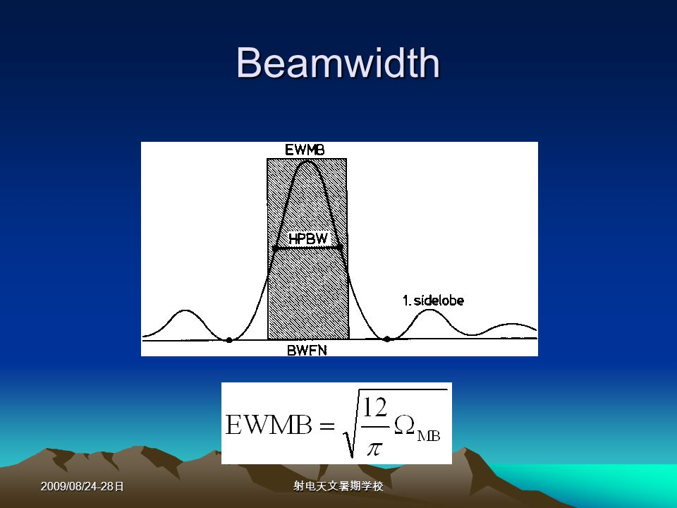 2009/08/24-28 Beamwidth