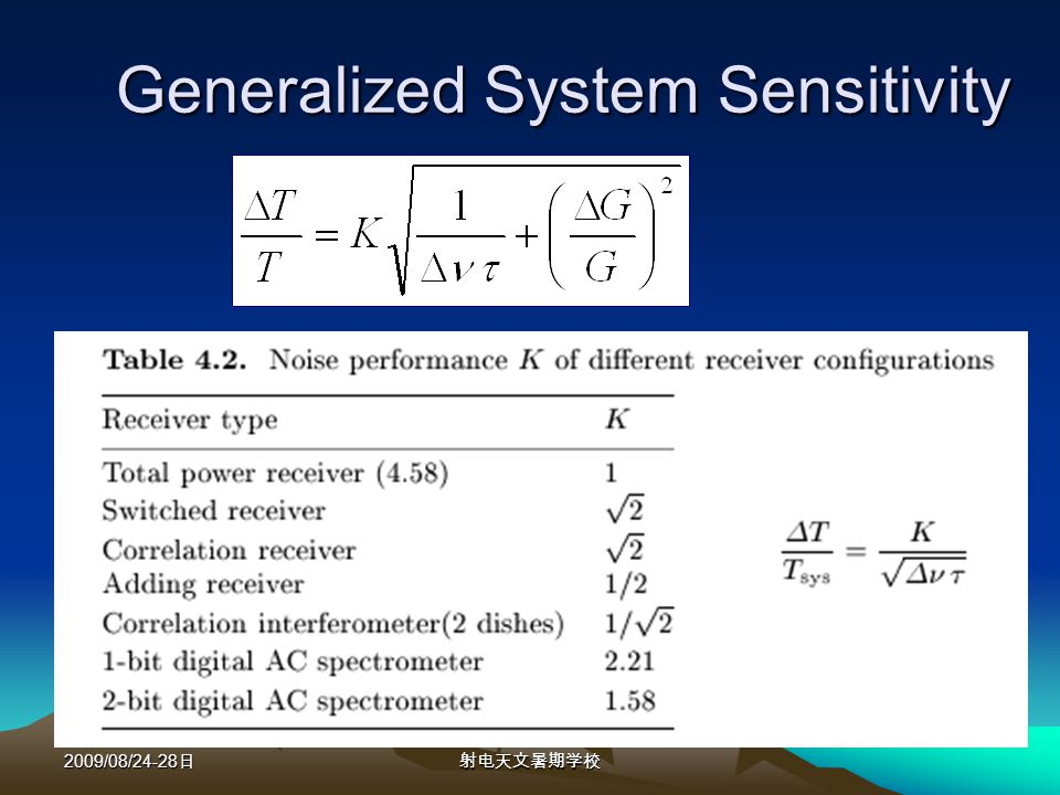 2009/08/24-28 Generalized System Sensitivity