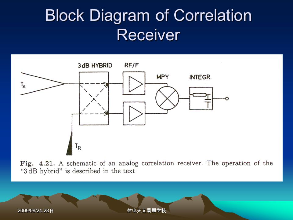2009/08/24-28 Block Diagram of Correlation Receiver
