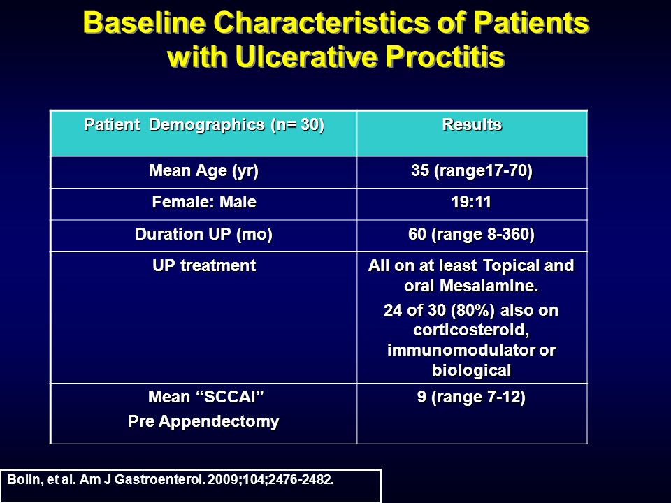 Baseline Characteristics of Patients with Ulcerative Proctitis Patient Demographics (n= 30) Results Mean Age (yr) 35 (range17-70) Female: Male 19:11 D