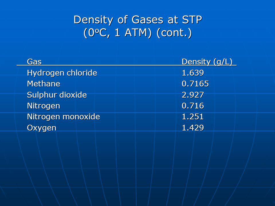Density of Gases at STP (0 o C, 1 ATM) (cont.) GasDensity (g/L) Hydrogen chloride1.639 Methane0.7165 Sulphur dioxide2.927 Nitrogen0.716 Nitrogen monoxide1.251 Oxygen1.429