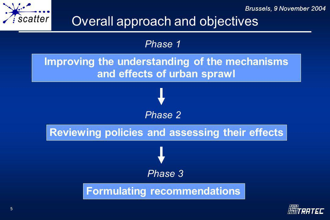 Brussels, 9 November 2004 5 Overall approach and objectives Improving the understanding of the mechanisms and effects of urban sprawl Reviewing policies and assessing their effects Formulating recommendations Phase 1 Phase 2 Phase 3