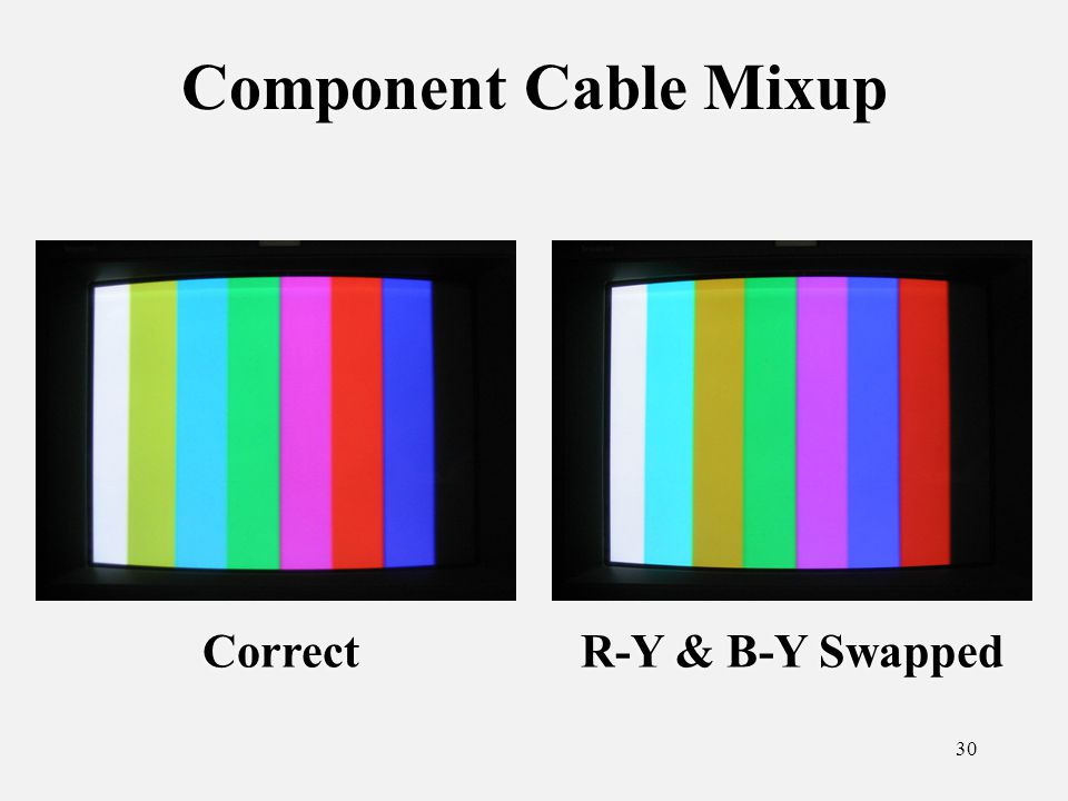 30 Component Cable Mixup Correct R-Y & B-Y Swapped