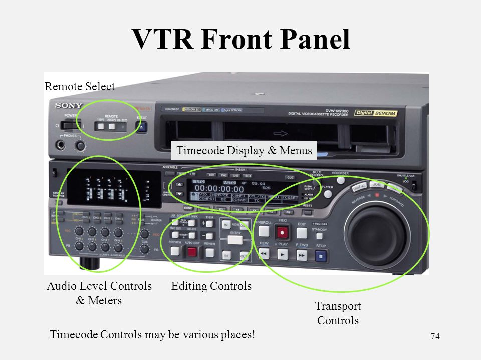 74 VTR Front Panel Audio Level Controls & Meters Transport Controls Editing Controls Remote Select Timecode Display & Menus Timecode Controls may be various places!