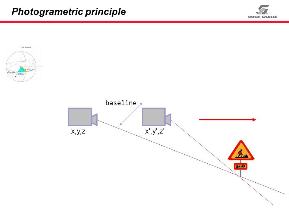Photogrametric principle baseline x,y,zx',y',z'