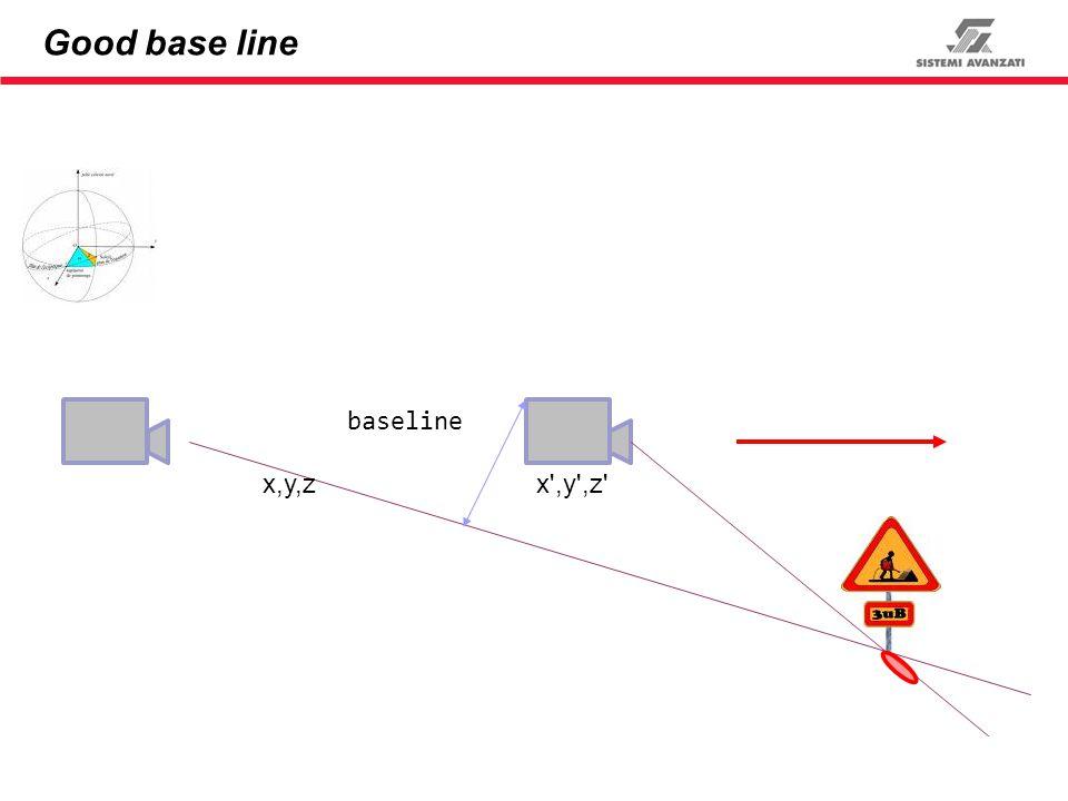 Good base line baseline x,y,zx',y',z'