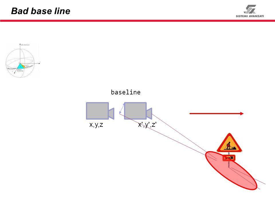 Bad base line baseline x,y,zx',y',z'
