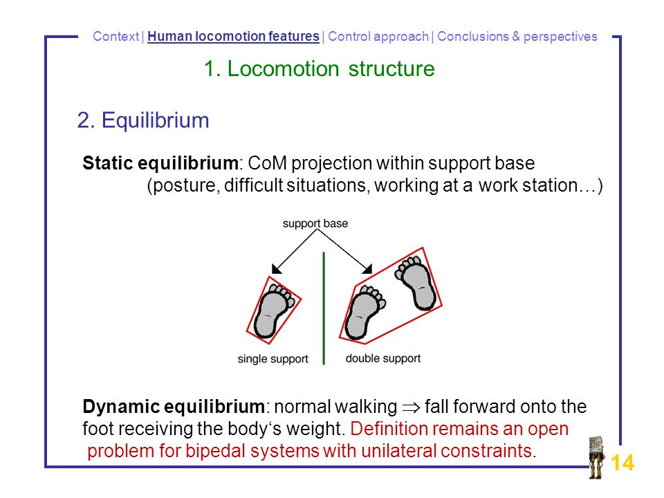 14 Context | Human locomotion features | Control approach | Conclusions & perspectives 1.