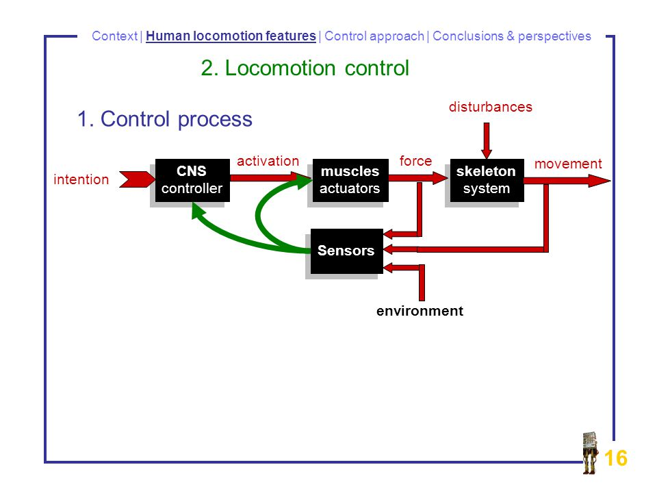 2. Locomotion control 1.