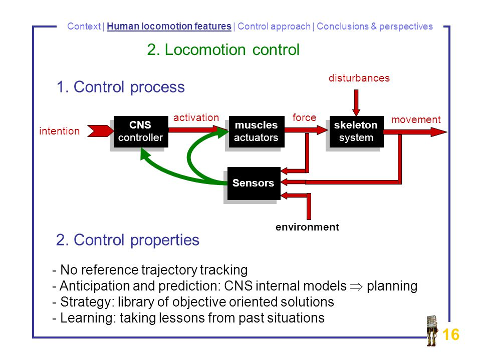 Context | Human locomotion features | Control approach | Conclusions & perspectives 2.